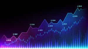 The Tried and True Method for Trading Strategies in Step by Step Detail